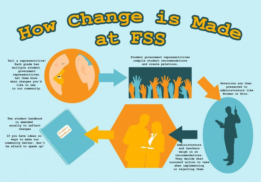 Making Change: Student Government Update