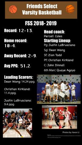 This infographic shows the stats of the Friends Select Varsity Basketball Team during the 2018-2019 season. The infographic also shows the coach, starting five, and sixth man during the season. The infographic was designed in Adobe Photoshop using free use images and images and photographs that 11th grader, Aaron Li, took during the season last year.