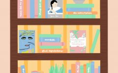 The Best and Worst Books in the FSS English Curriculum