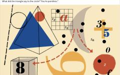 Quiz: Which FSS Math Teacher Are You?
