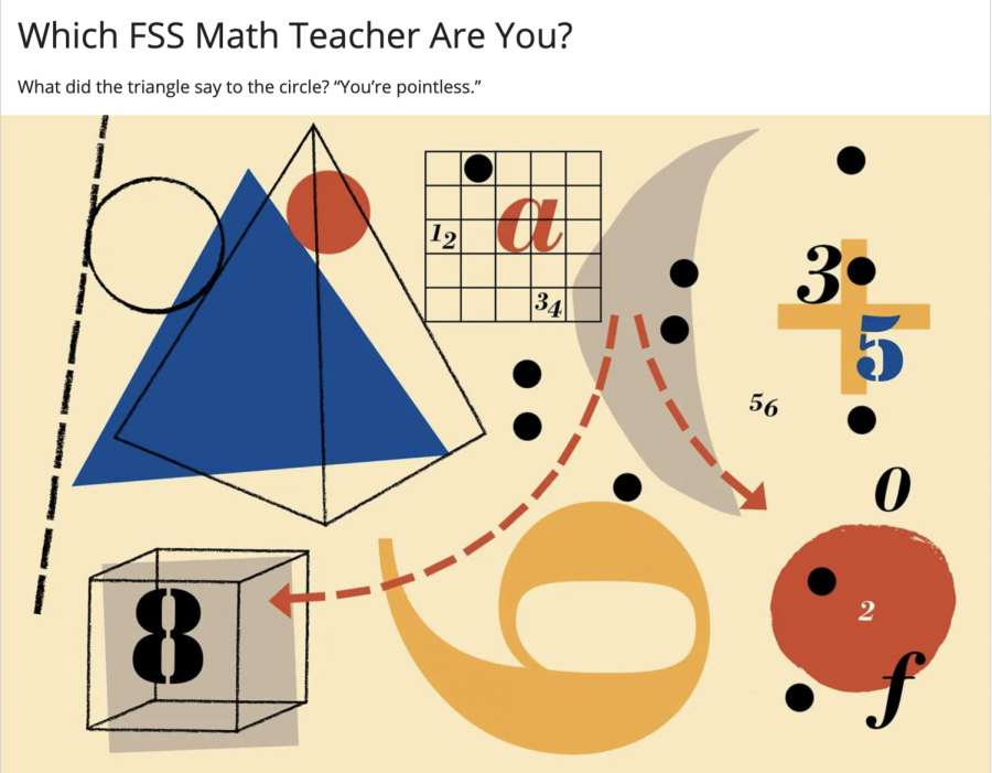 Quiz: Which FSS Math Teacher Are You?