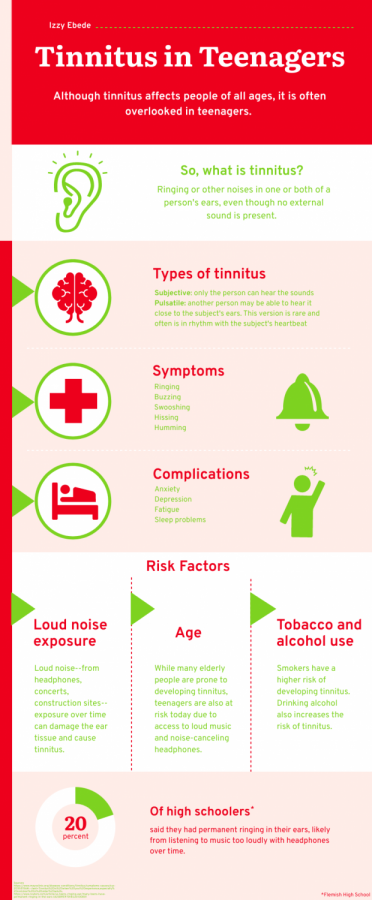 Infographic: Tinnitus in Teenagers