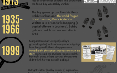 Infographic: The Disappearance of Bobby Dunbar